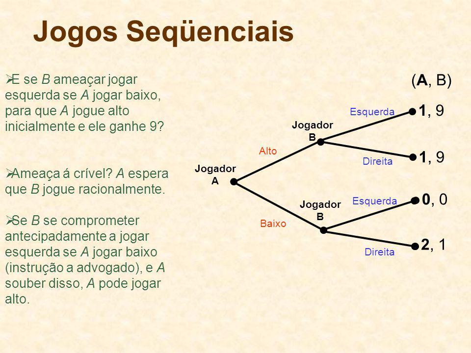 Jogos Seqüenciais (A, B) 1, 9 1, 9 0, 0 2, 1