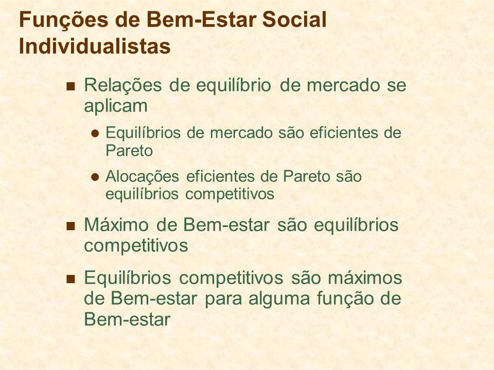 Funções de Bem-Estar Social Individualistas