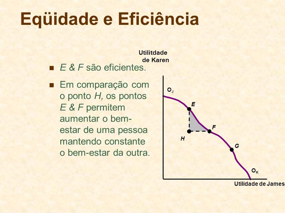Eqüidade e Eficiência E & F são eficientes.