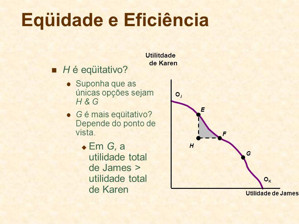 Eqüidade e Eficiência H é eqüitativo