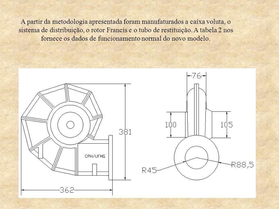 A partir da metodologia apresentada foram manufaturados a caixa voluta, o sistema de distribuição, o rotor Francis e o tubo de restituição.