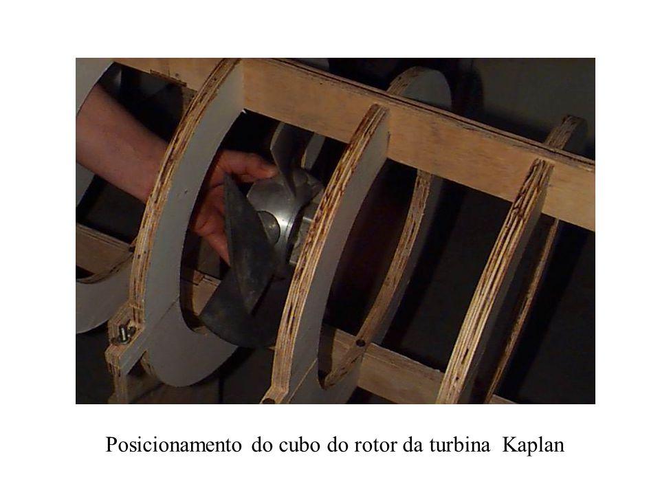 Posicionamento do cubo do rotor da turbina Kaplan