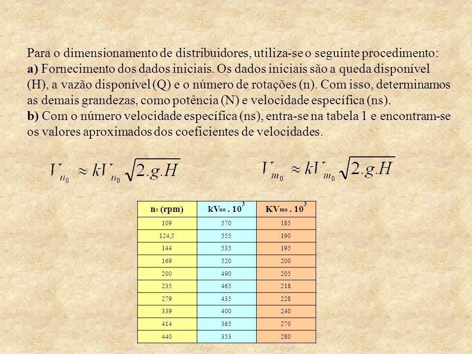Para o dimensionamento de distribuidores, utiliza-se o seguinte procedimento: a) Fornecimento dos dados iniciais. Os dados iniciais são a queda disponível (H), a vazão disponível (Q) e o número de rotações (n). Com isso, determinamos as demais grandezas, como potência (N) e velocidade específica (ns). b) Com o número velocidade específica (ns), entra-se na tabela 1 e encontram-se os valores aproximados dos coeficientes de velocidades.
