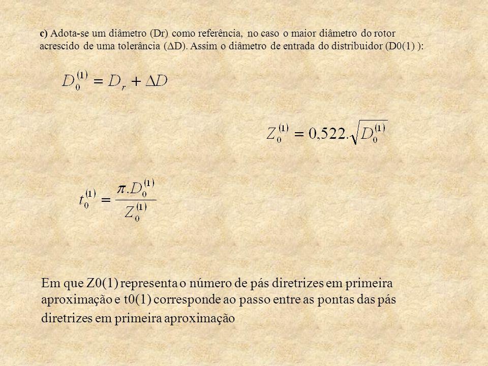 c) Adota-se um diâmetro (Dr) como referência, no caso o maior diâmetro do rotor acrescido de uma tolerância (ΔD). Assim o diâmetro de entrada do distribuidor (D0(1) ):