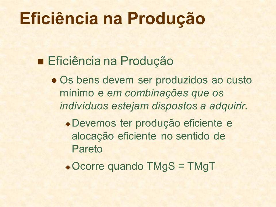 Eficiência na Produção