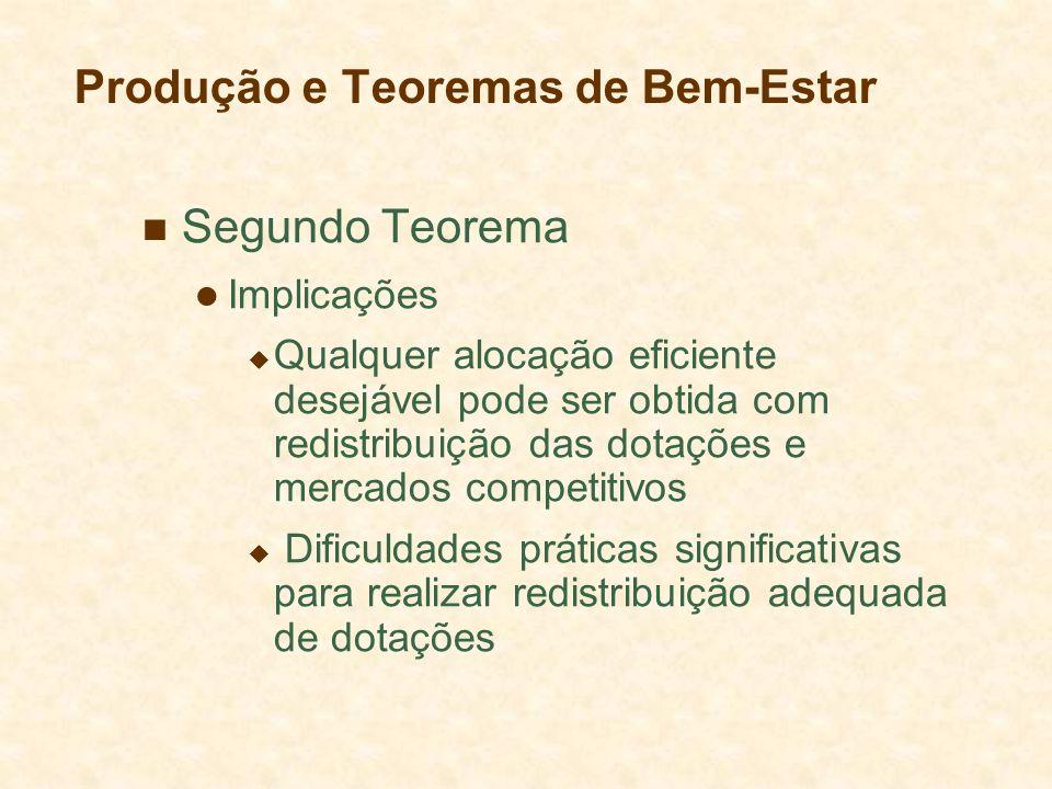 Produção e Teoremas de Bem-Estar