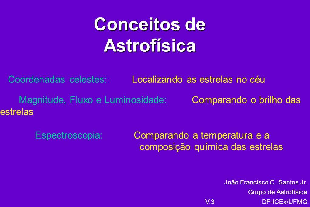 Conceitos de Astrofísica