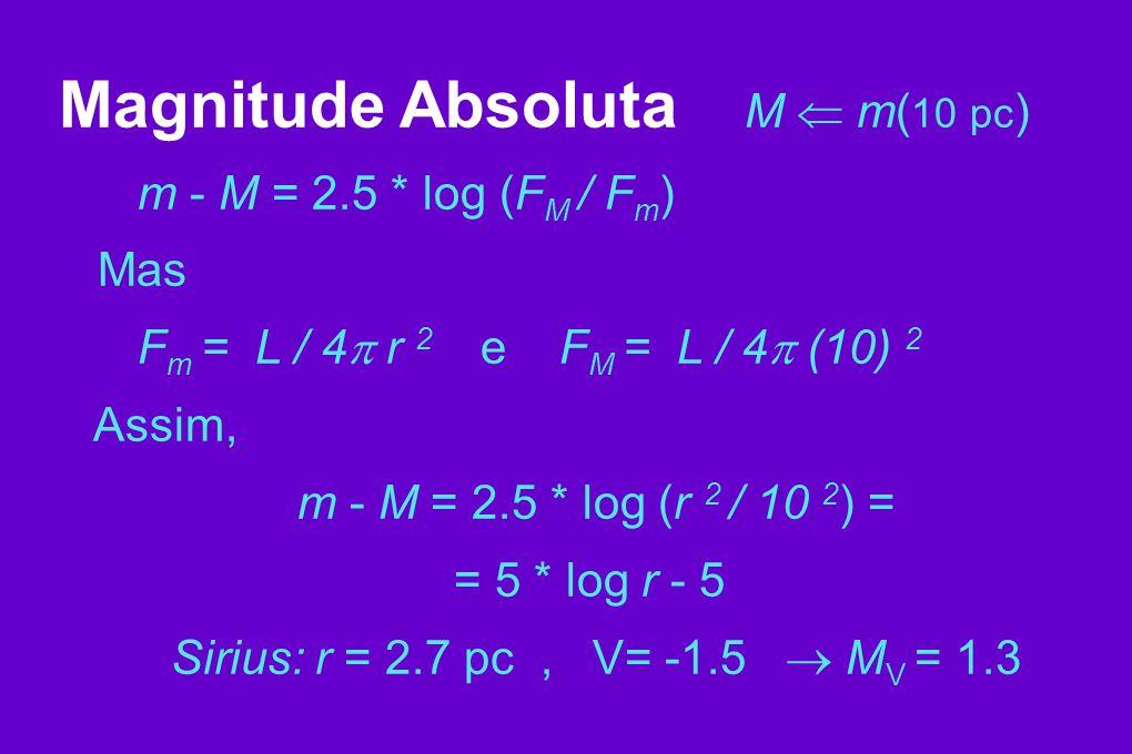 Magnitude Absoluta M  m(10 pc)