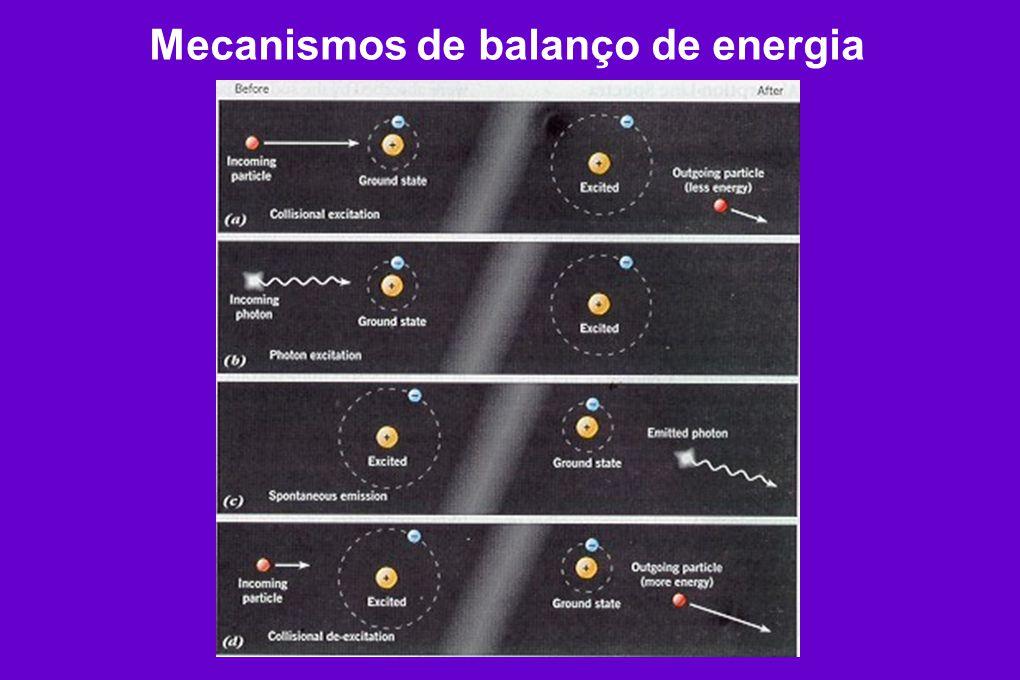 Mecanismos de balanço de energia