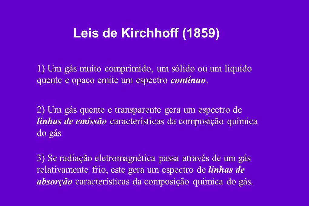 Leis de Kirchhoff (1859) 1) Um gás muito comprimido, um sólido ou um líquido quente e opaco emite um espectro contínuo.