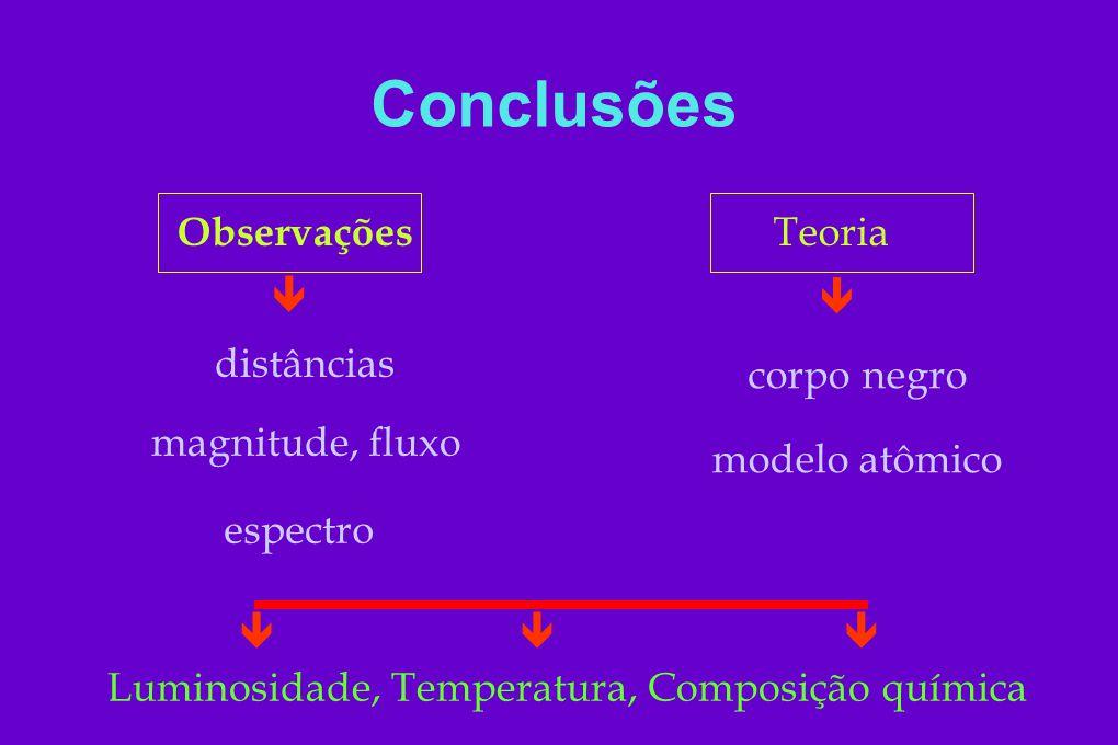 Luminosidade, Temperatura, Composição química