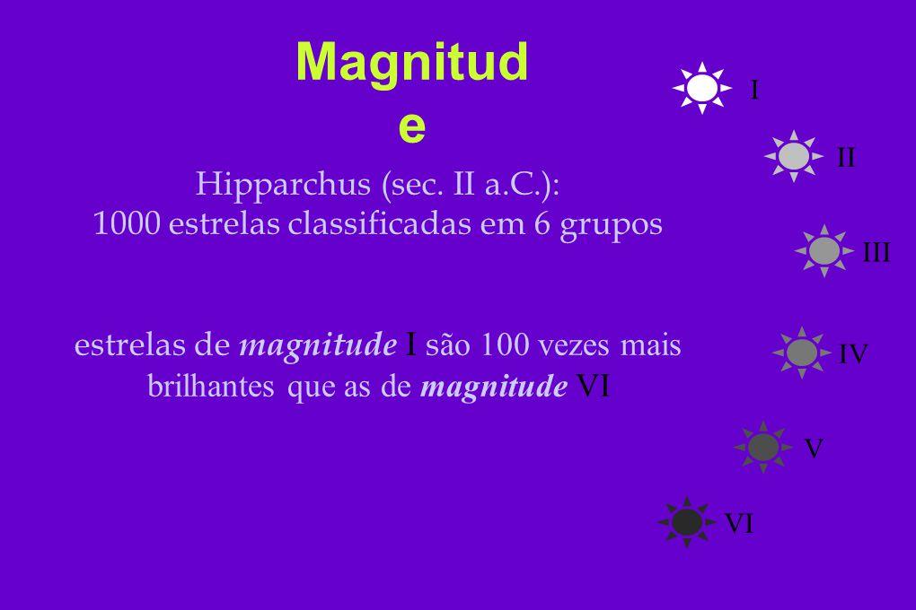 Magnitude Hipparchus (sec. II a.C.):