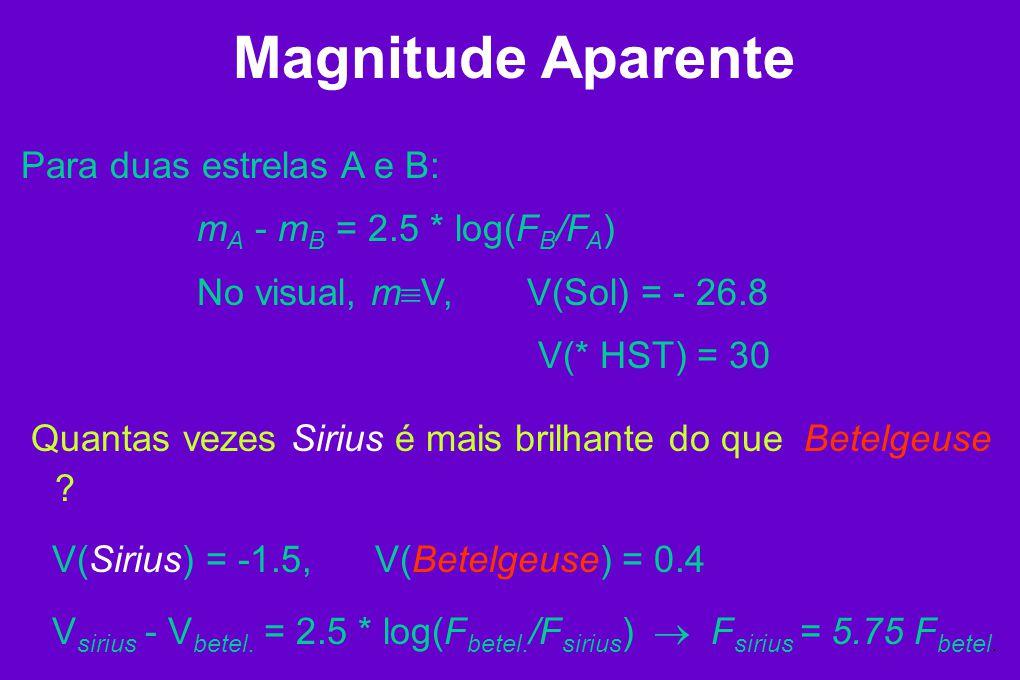 Magnitude Aparente Para duas estrelas A e B: