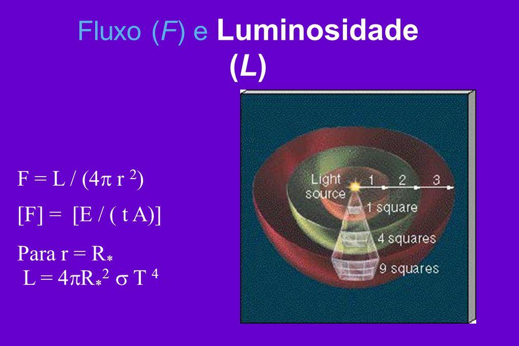 Fluxo (F) e Luminosidade (L)