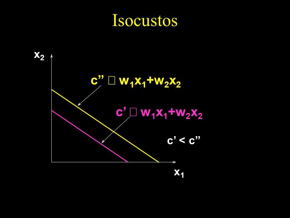 Isocustos x2 c º w1x1+w2x2 c' º w1x1+w2x2 c' < c x1