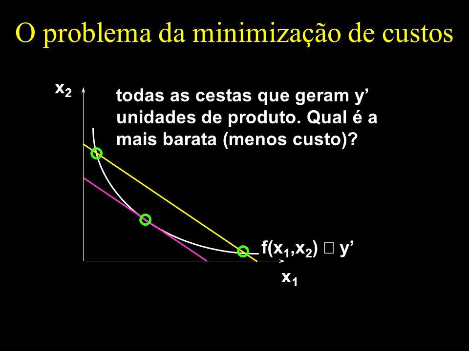 O problema da minimização de custos