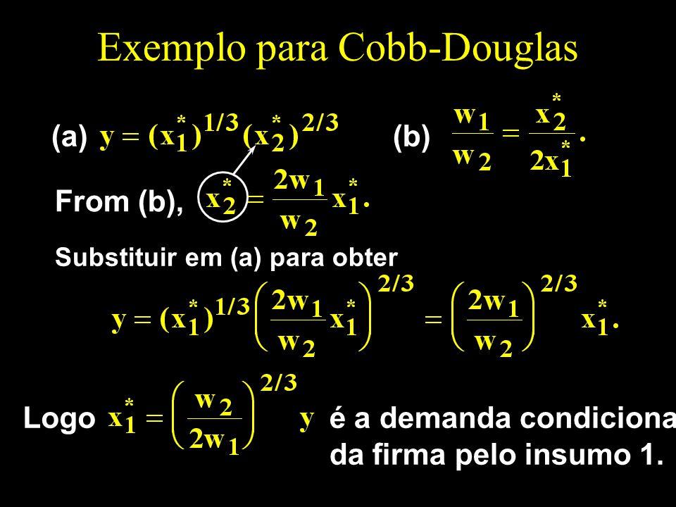 Exemplo para Cobb-Douglas