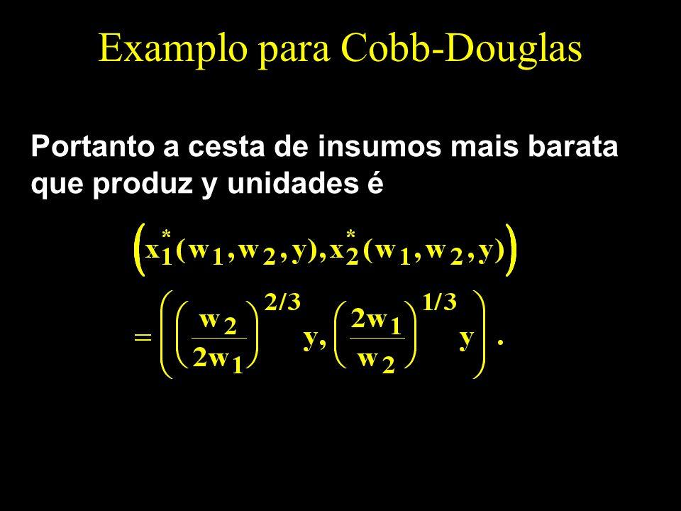 Examplo para Cobb-Douglas