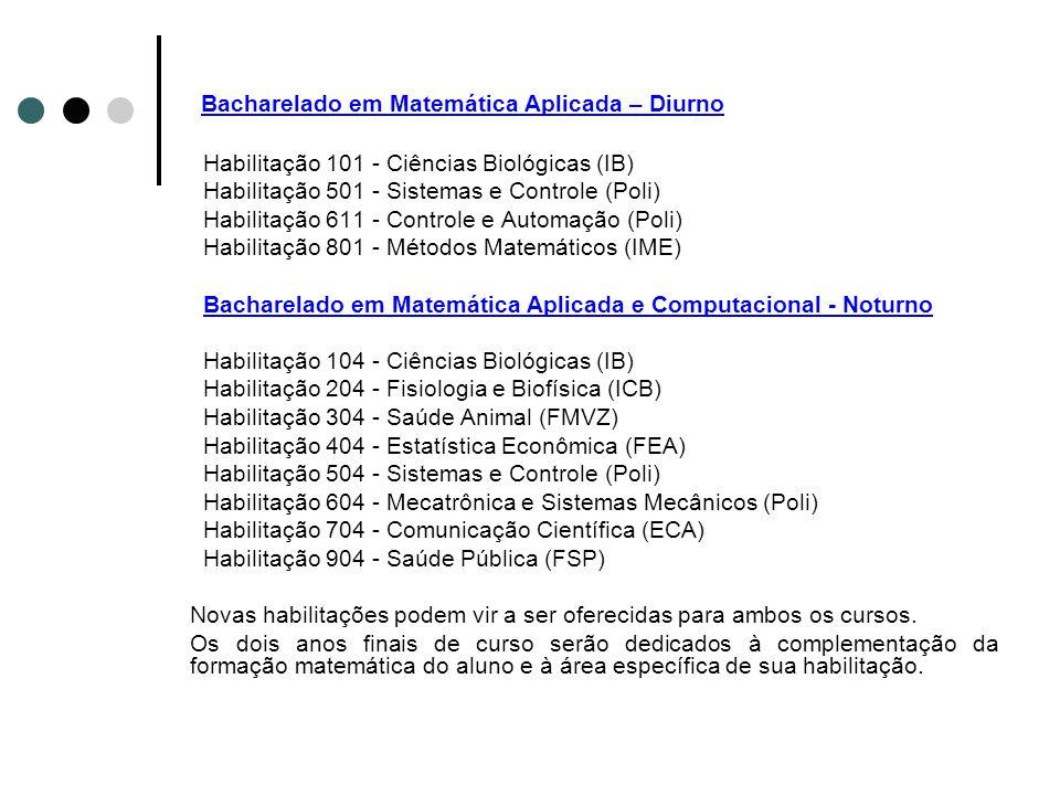 Habilitação 101 - Ciências Biológicas (IB)