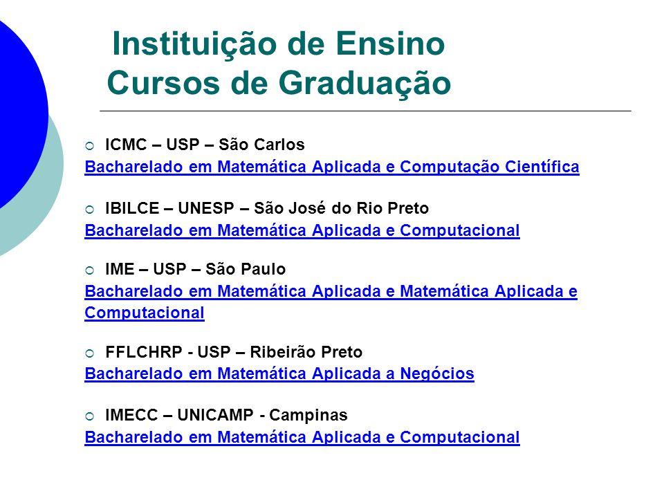 Instituição de Ensino Cursos de Graduação