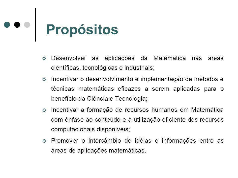 Propósitos Desenvolver as aplicações da Matemática nas áreas científicas, tecnológicas e industriais;