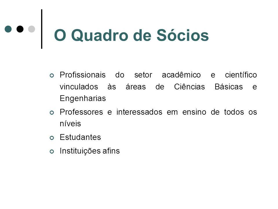 O Quadro de Sócios Profissionais do setor acadêmico e científico vinculados às áreas de Ciências Básicas e Engenharias.