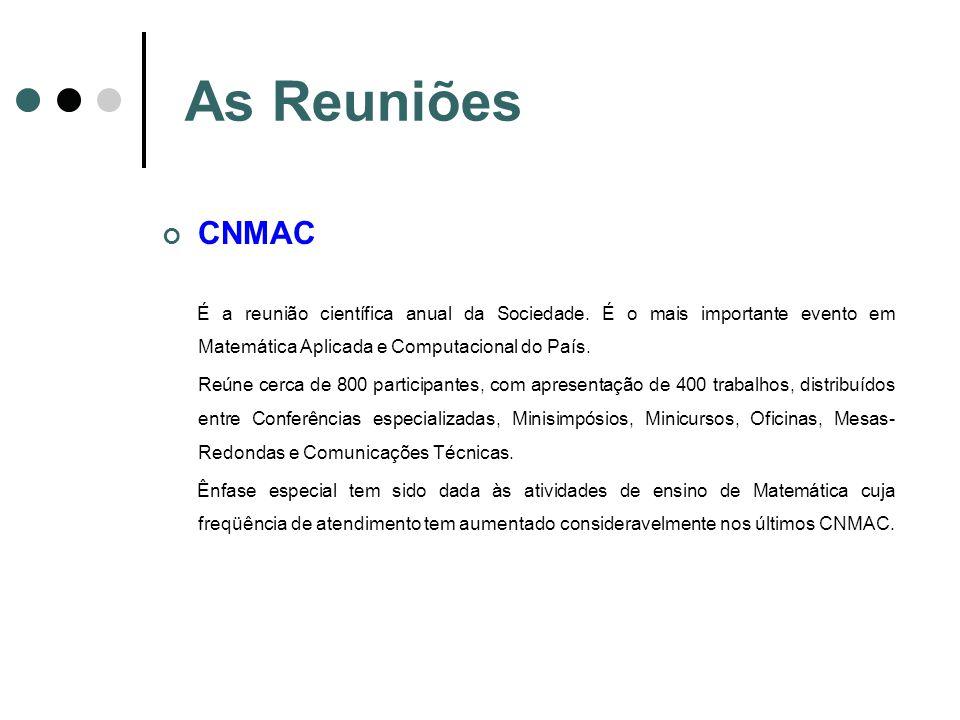 As Reuniões CNMAC. É a reunião científica anual da Sociedade. É o mais importante evento em Matemática Aplicada e Computacional do País.