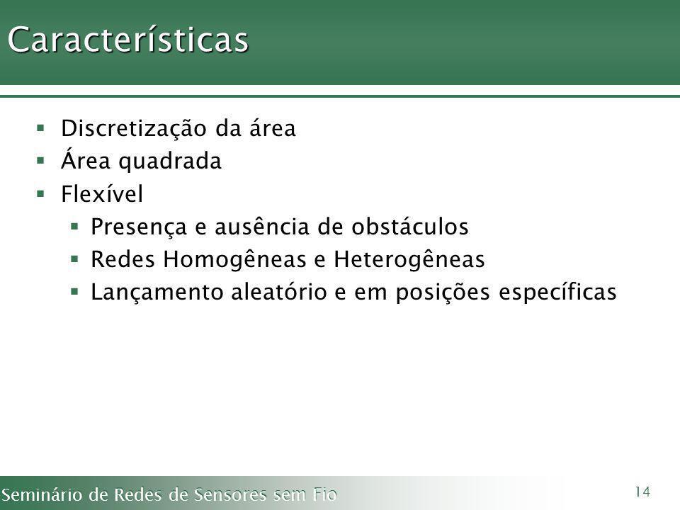 Características Discretização da área Área quadrada Flexível