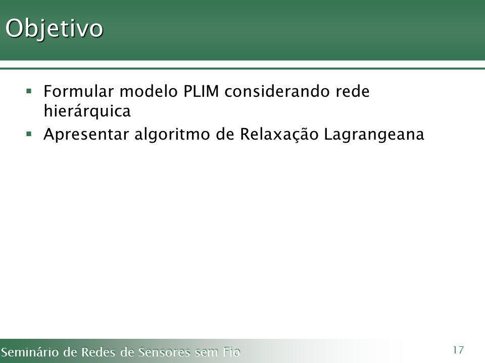 Objetivo Formular modelo PLIM considerando rede hierárquica