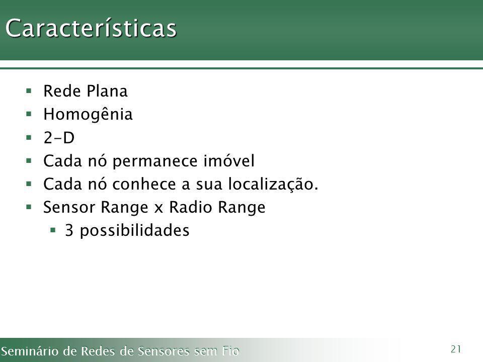 Características Rede Plana Homogênia 2-D Cada nó permanece imóvel