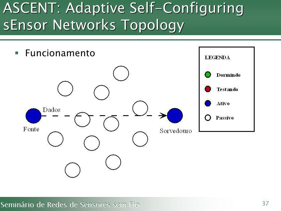 ASCENT: Adaptive Self-Configuring sEnsor Networks Topology