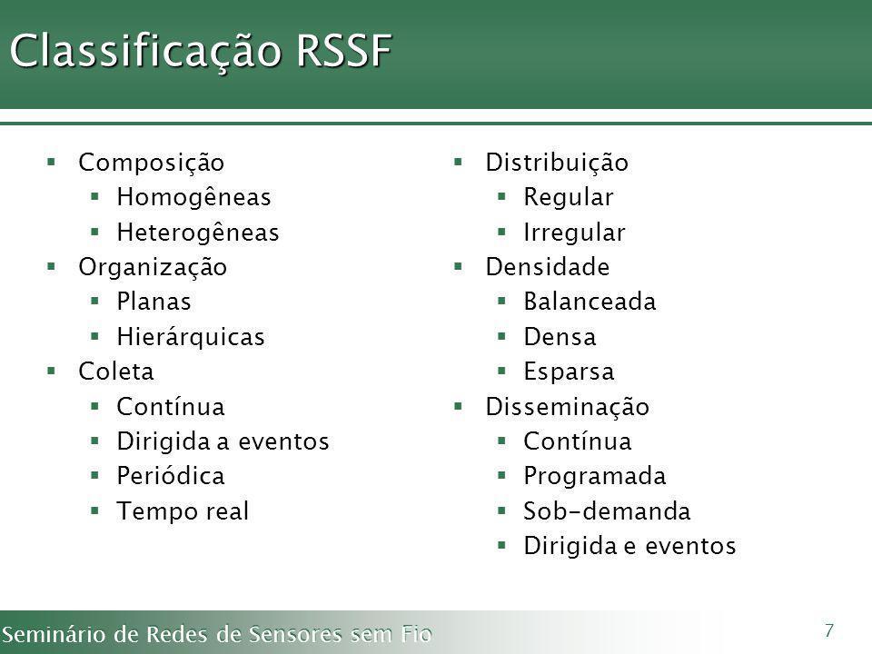 Classificação RSSF Composição Homogêneas Heterogêneas Organização