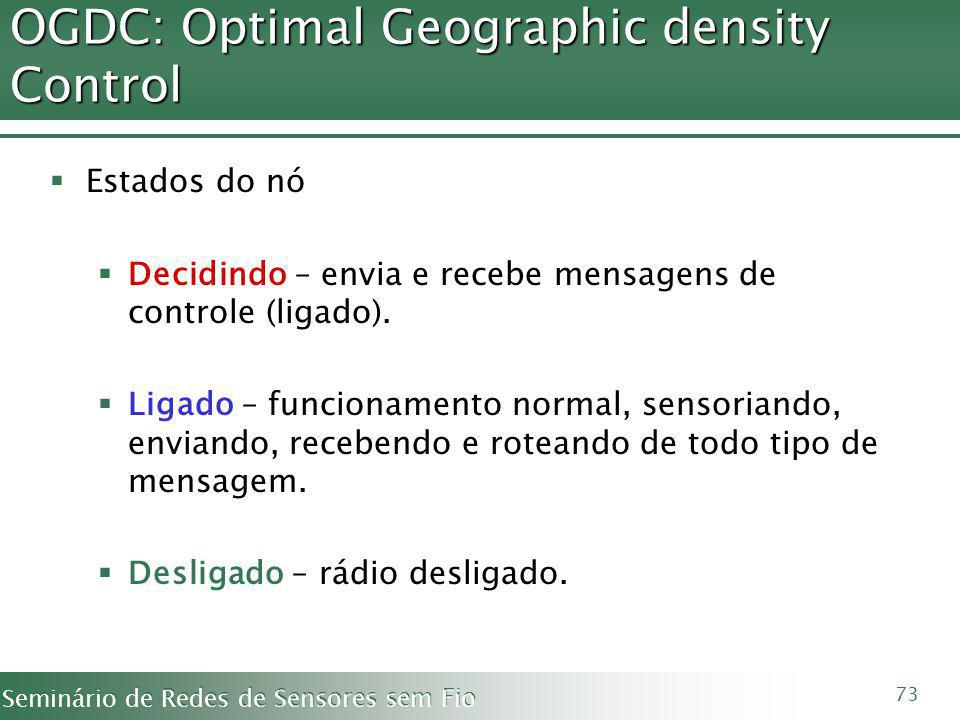 OGDC: Optimal Geographic density Control