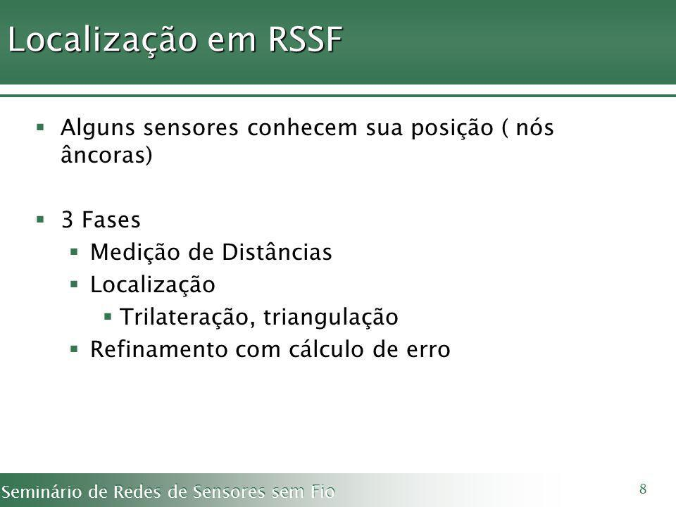 Localização em RSSF Alguns sensores conhecem sua posição ( nós âncoras) 3 Fases. Medição de Distâncias.