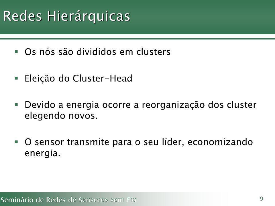 Redes Hierárquicas Os nós são divididos em clusters