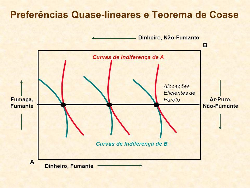 Preferências Quase-lineares e Teorema de Coase