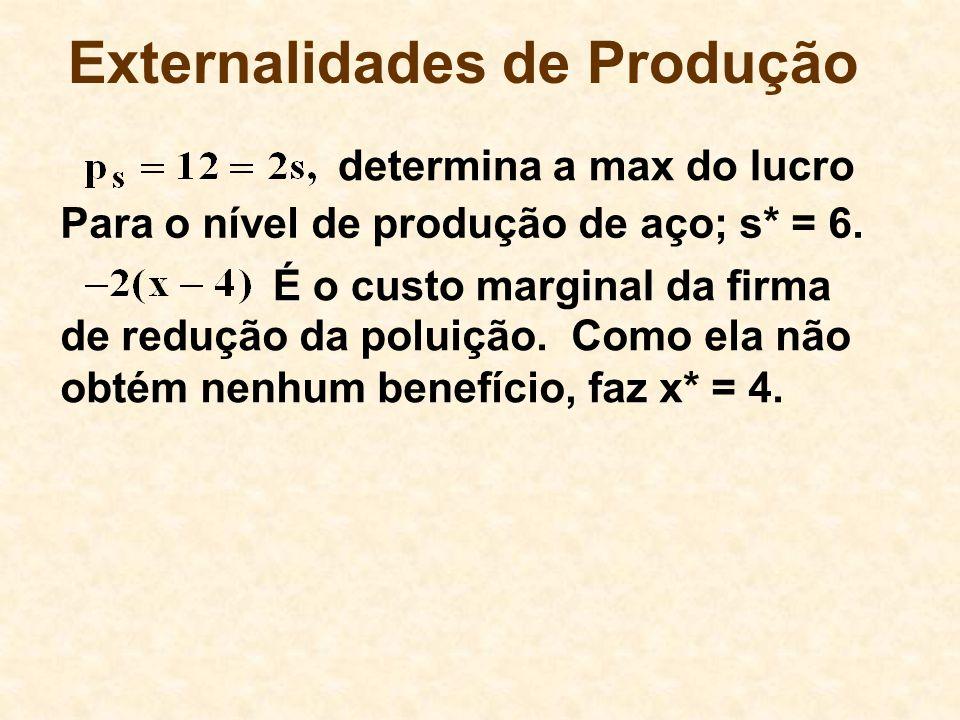 Externalidades de Produção