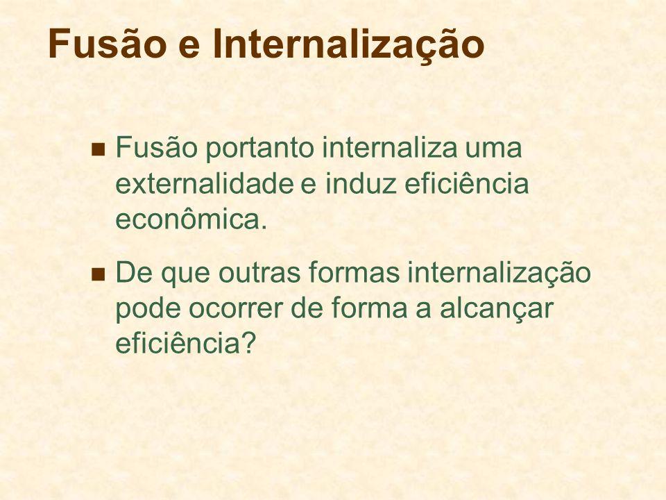 Fusão e Internalização
