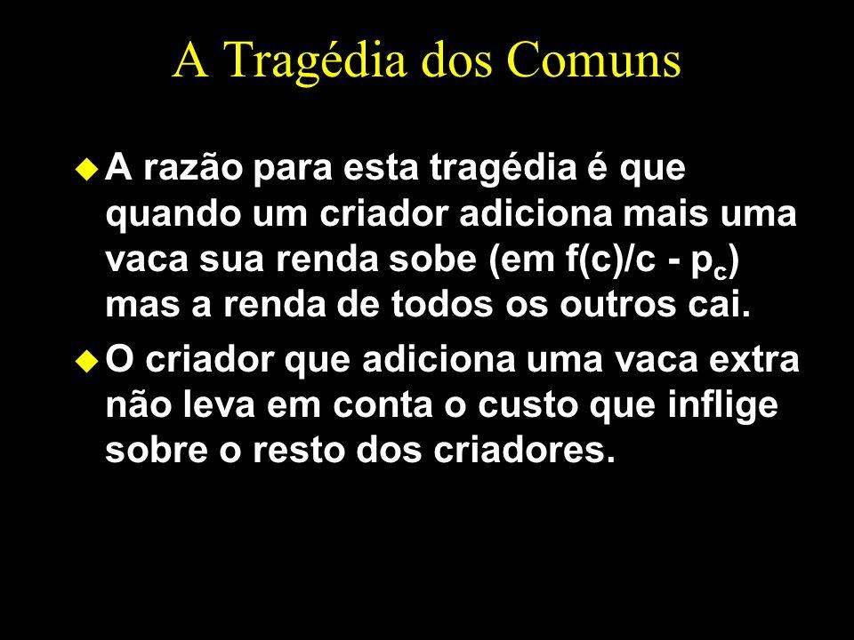 A Tragédia dos Comuns