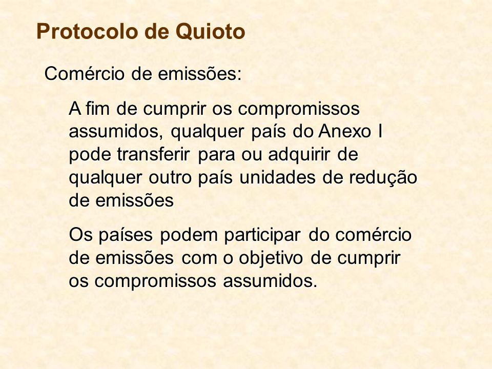 Protocolo de Quioto Comércio de emissões: