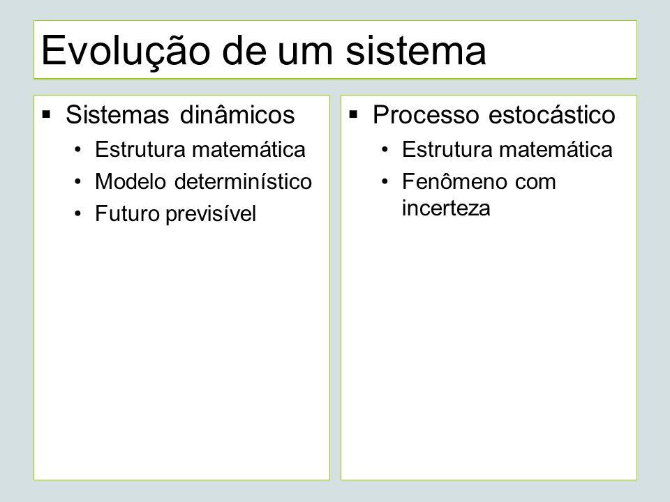 Evolução de um sistema Sistemas dinâmicos Processo estocástico