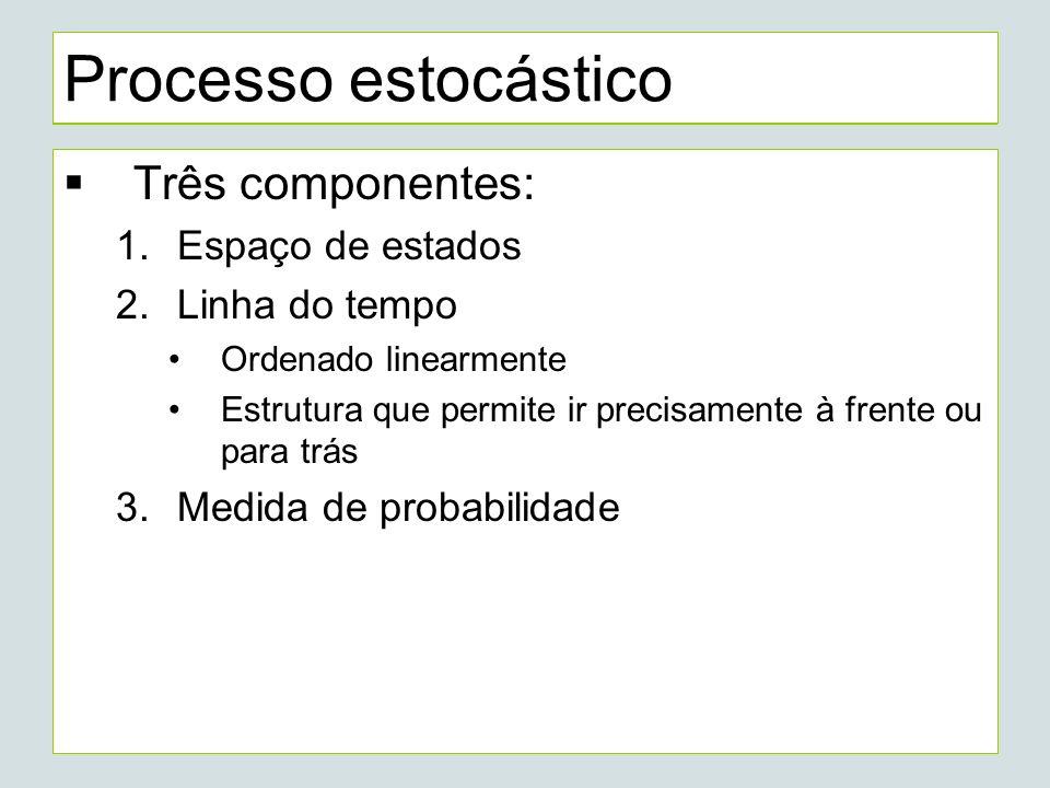 Processo estocástico Três componentes: Espaço de estados