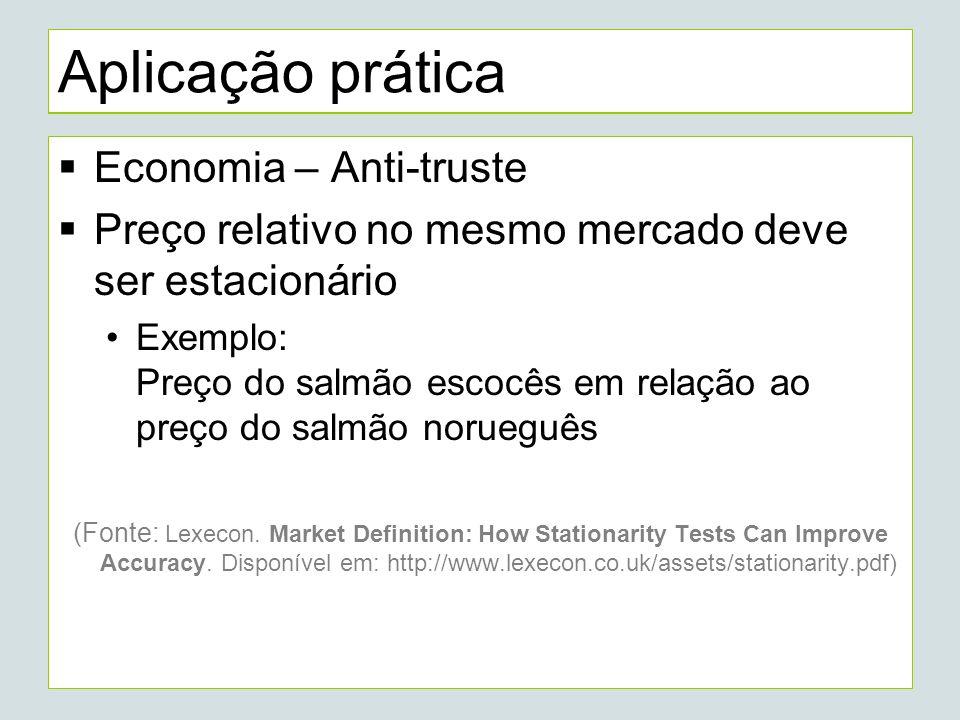Aplicação prática Economia – Anti-truste