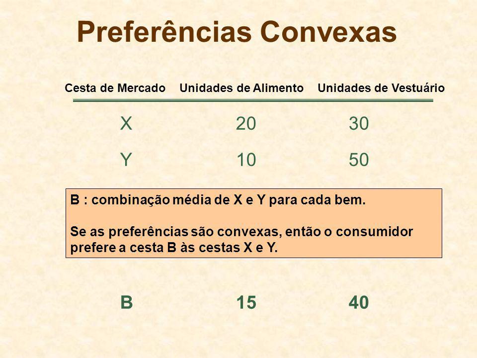Preferências Convexas