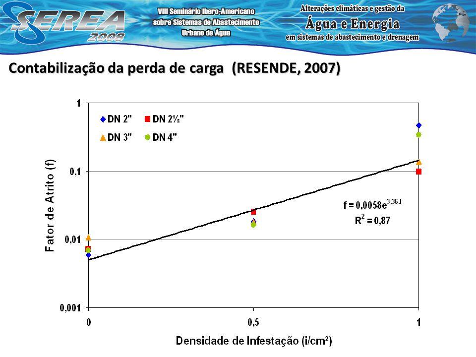 Contabilização da perda de carga (RESENDE, 2007)