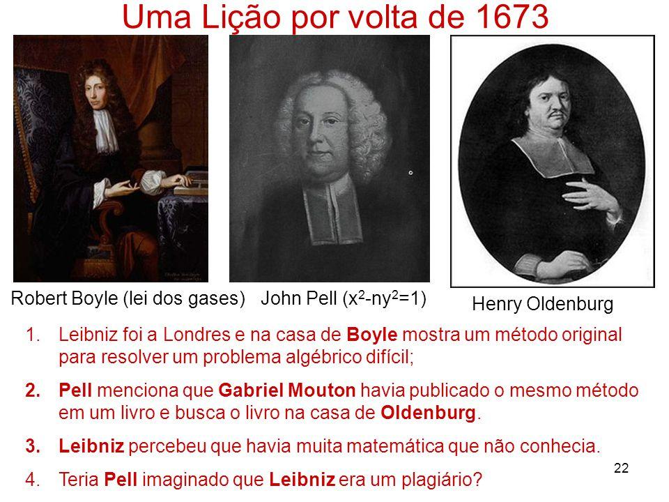 Robert Boyle (lei dos gases)