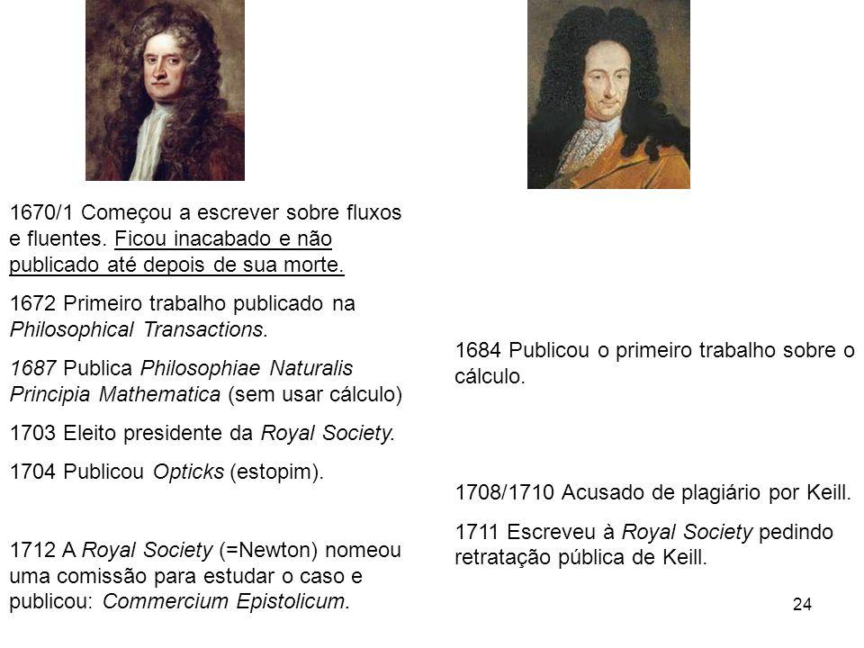 1670/1 Começou a escrever sobre fluxos e fluentes