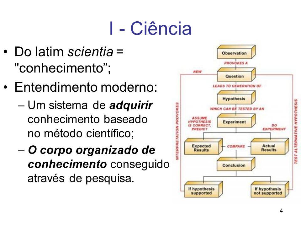 I - Ciência Do latim scientia = conhecimento ; Entendimento moderno: