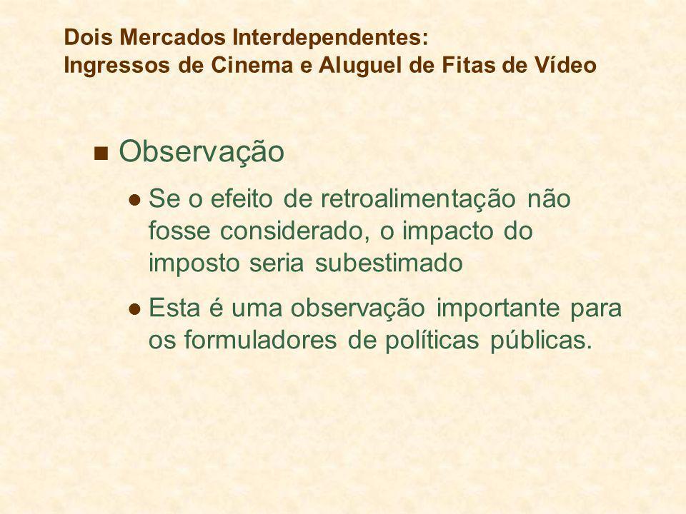 Dois Mercados Interdependentes: Ingressos de Cinema e Aluguel de Fitas de Vídeo