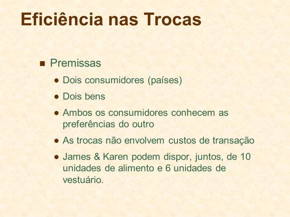 Eficiência nas Trocas Premissas Dois consumidores (países) Dois bens
